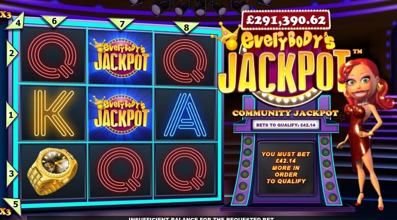 Everyboy's Jackpot
